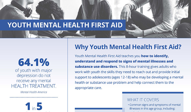 Youth Mental Health First Aid Training May 11 | Family of