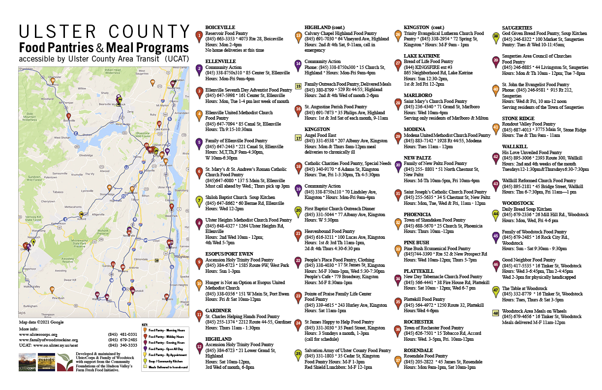 Ulster County Food Pantry Map